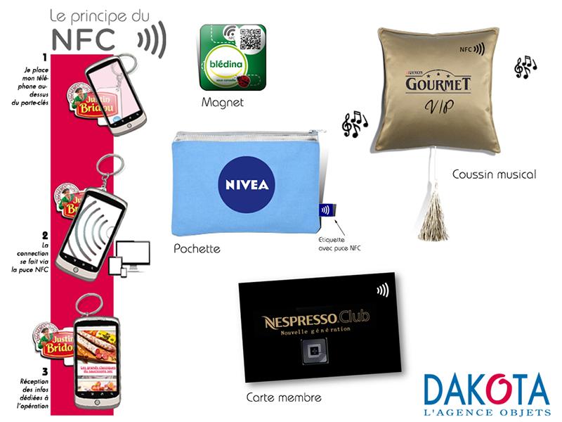 Dakota cadeaux publicitaires originaux objets publicitaires objet publicitaire Lyon_ACTUALITES NFC